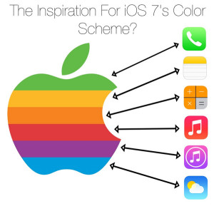 iOS 7 colour scheme