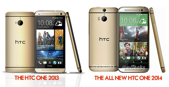 Comparrison of the HTC One 2013 and 2014