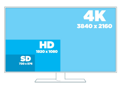 Ultra HD diagram