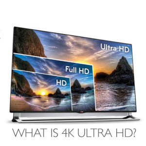 What is 4K Ultra HD and Why is it Important?